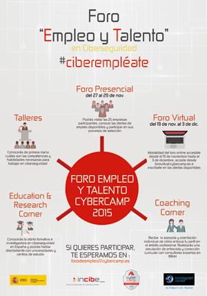 Foro Empleo y Taller en Ciberseguridad